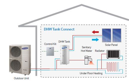 Air Water Heat Pump Thermix Uk